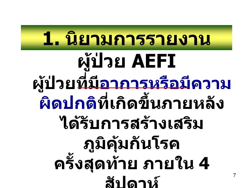 1. นิยามการรายงานผู้ป่วย AEFI