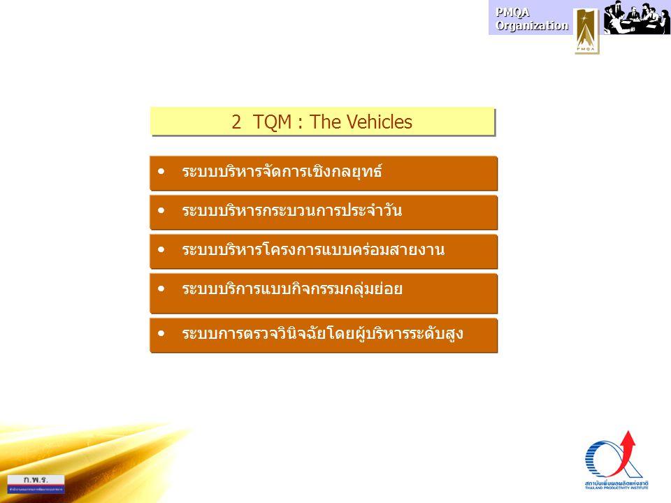 2 TQM : The Vehicles ระบบบริหารจัดการเชิงกลยุทธ์
