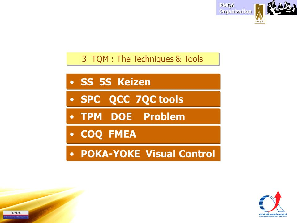 3 TQM : The Techniques & Tools