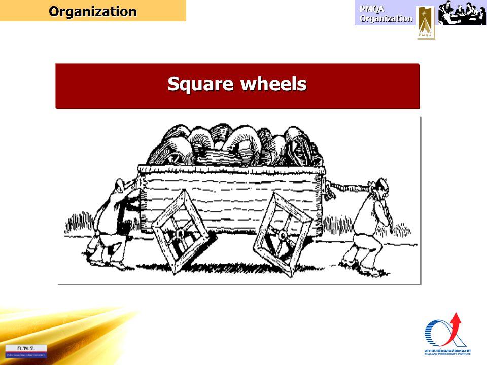Organization Square wheels