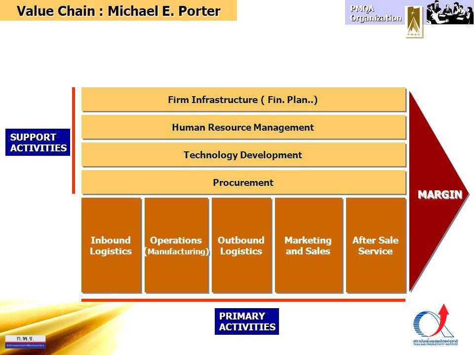 Value Chain : Michael E. Porter
