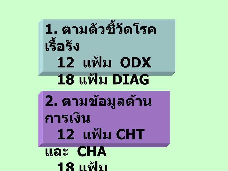 1. ตามตัวชี้วัดโรคเรื้อรัง 12 แฟ้ม ODX 18 แฟ้ม DIAG