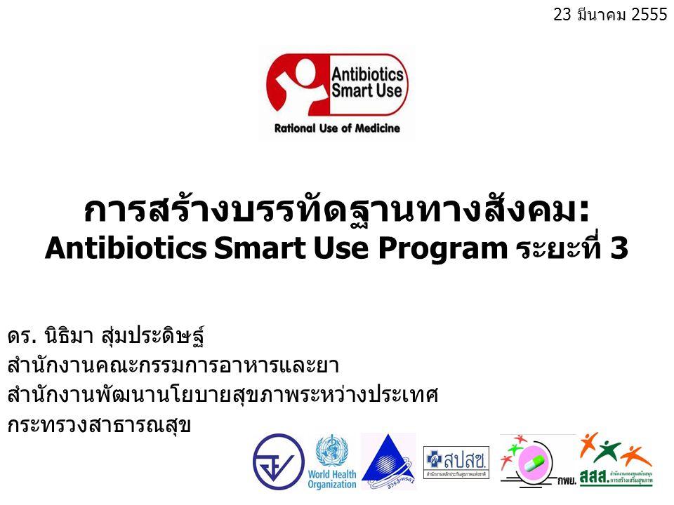 การสร้างบรรทัดฐานทางสังคม: Antibiotics Smart Use Program ระยะที่ 3