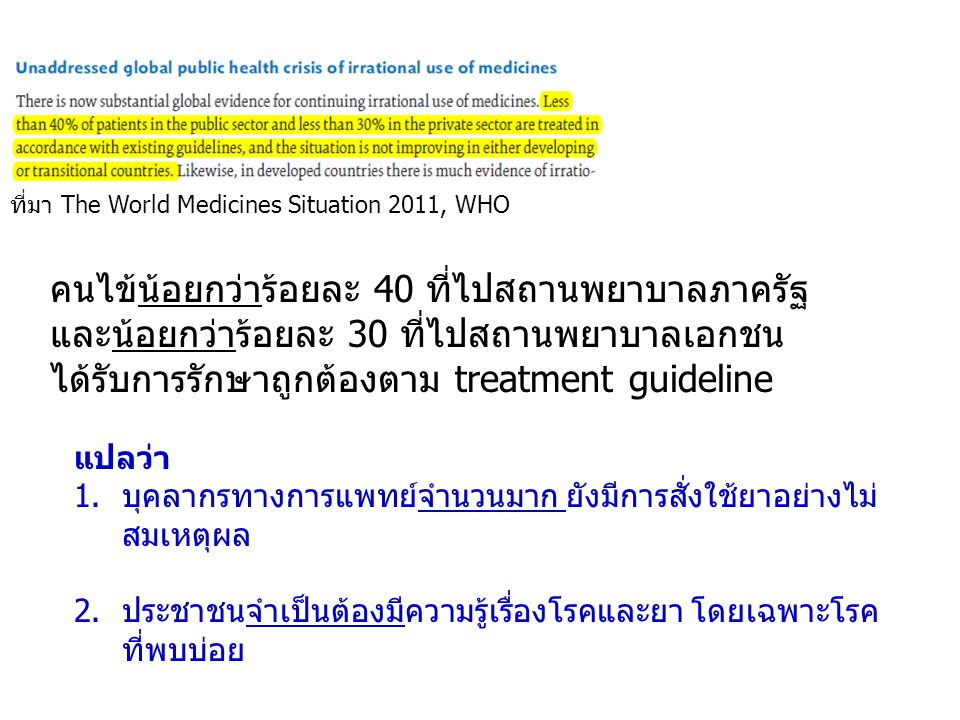 ที่มา The World Medicines Situation 2011, WHO