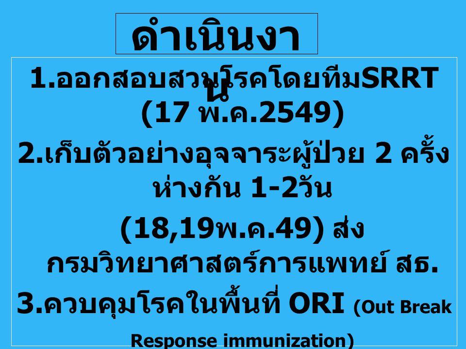 การดำเนินงาน 1.ออกสอบสวนโรคโดยทีมSRRT (17 พ.ค.2549)