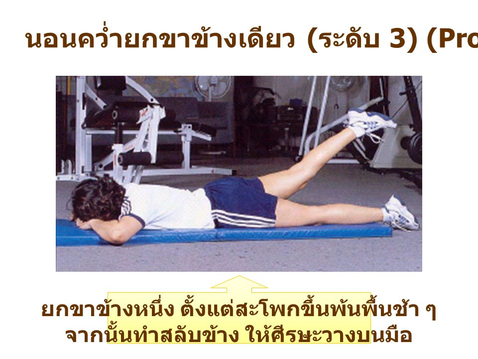 นอนคว่ำยกขาข้างเดียว (ระดับ 3) (Prone Single – Leg Lift)