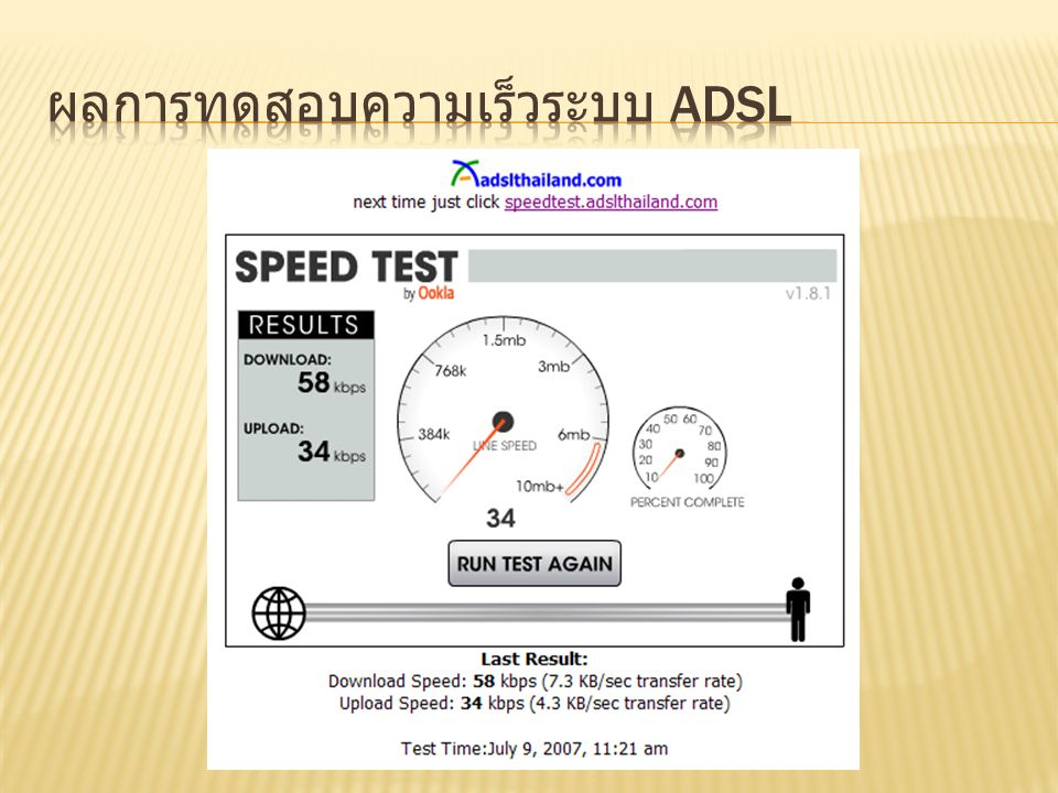 ผลการทดสอบความเร็วระบบ ADSL