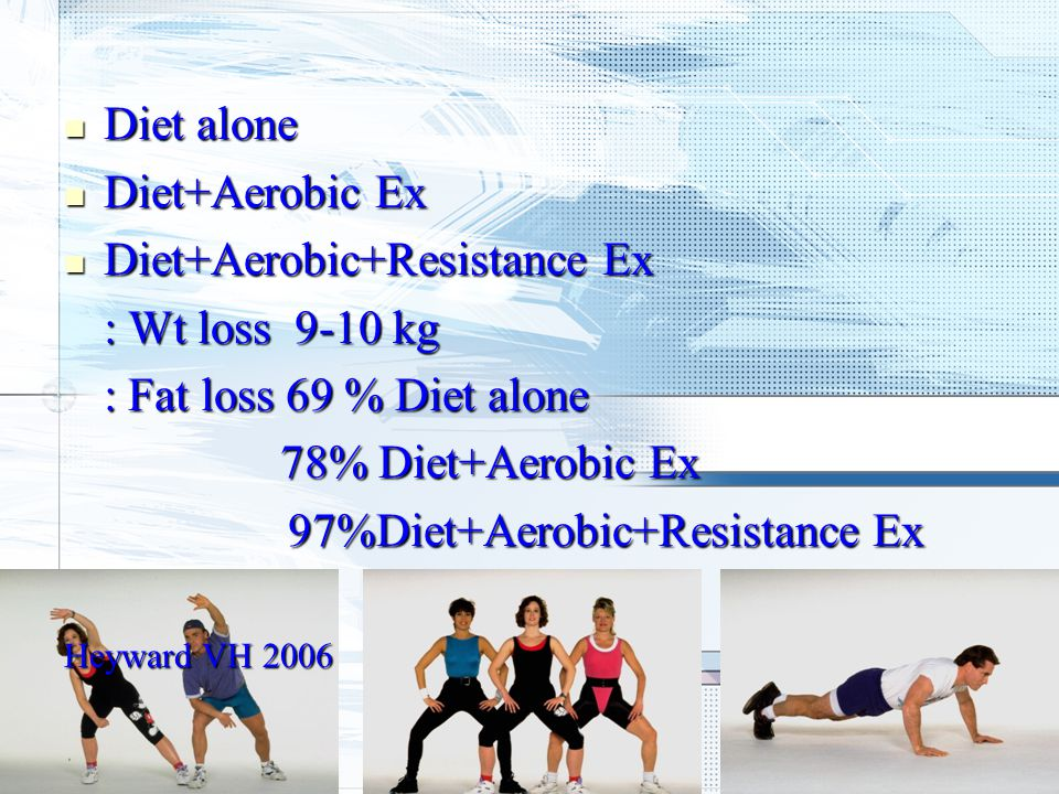 Diet+Aerobic+Resistance Ex : Wt loss 9-10 kg