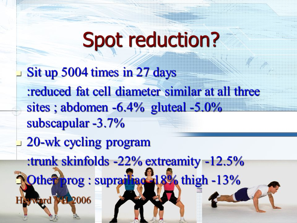 Spot reduction Sit up 5004 times in 27 days