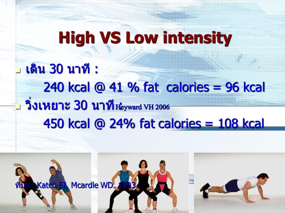 High VS Low intensity เดิน 30 นาที :