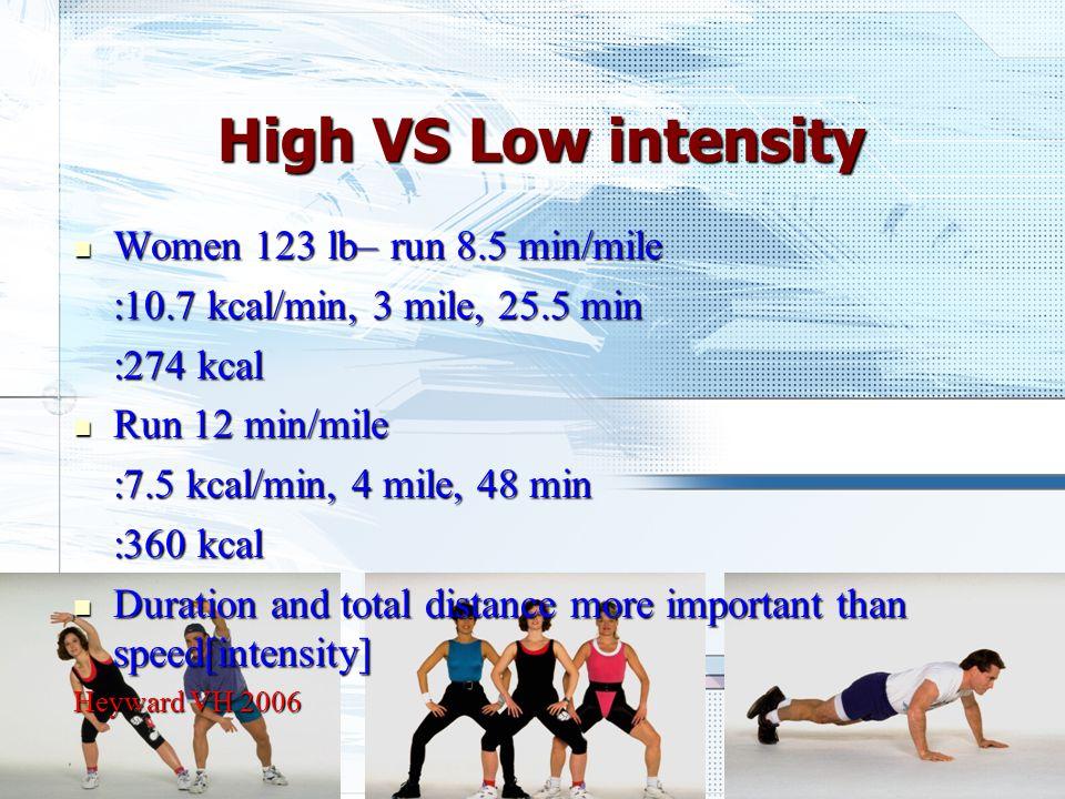 High VS Low intensity Women 123 lb– run 8.5 min/mile
