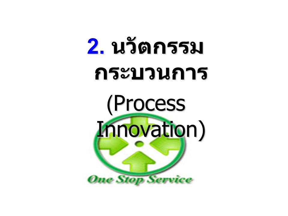 2. นวัตกรรมกระบวนการ (Process Innovation)