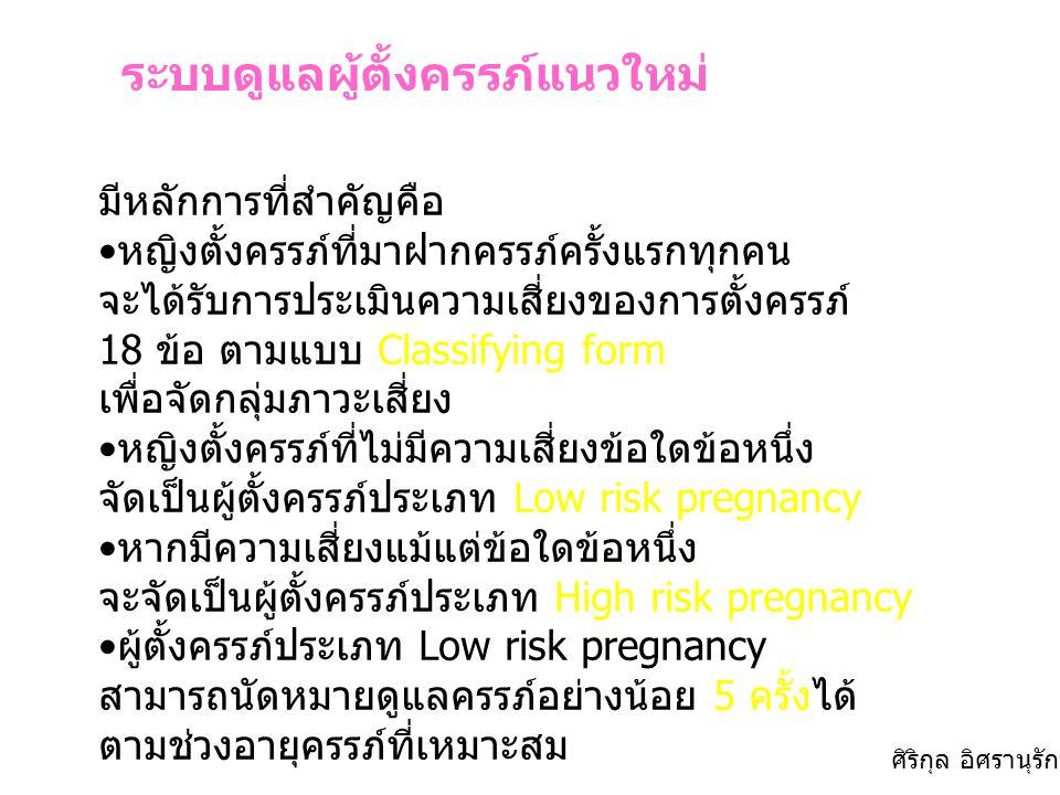 ระบบดูแลผู้ตั้งครรภ์แนวใหม่