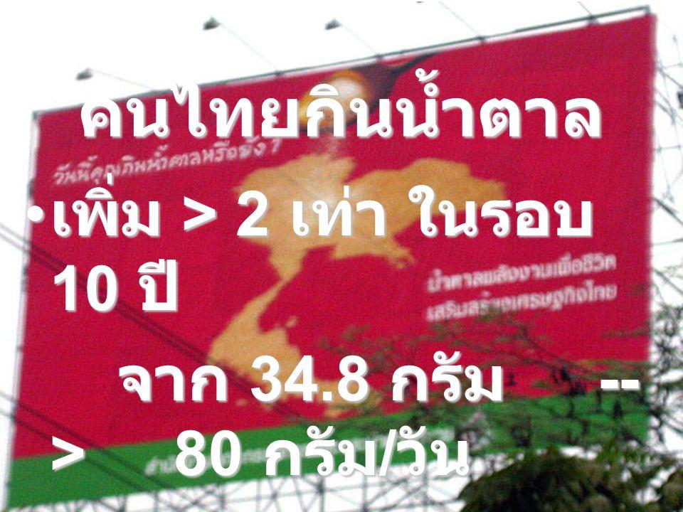 คนไทยกินน้ำตาล เพิ่ม > 2 เท่า ในรอบ 10 ปี