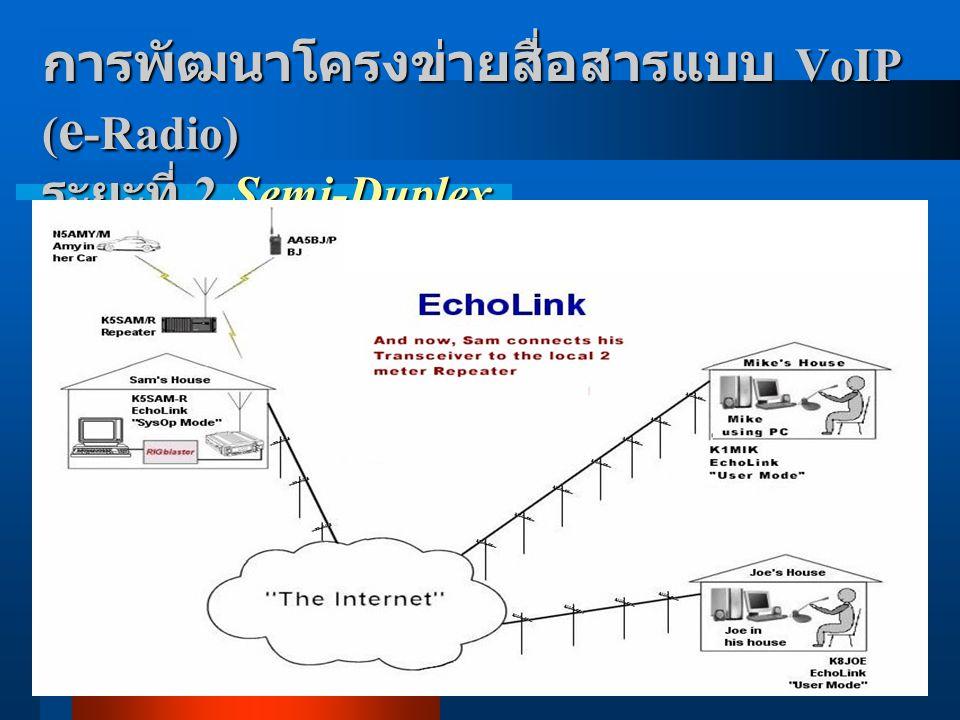 การพัฒนาโครงข่ายสื่อสารแบบ VoIP (e-Radio) ระยะที่ 2 Semi-Duplex