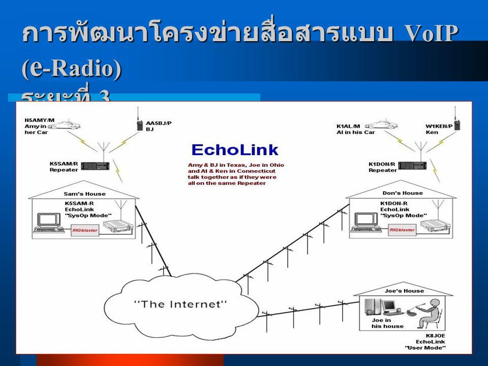 การพัฒนาโครงข่ายสื่อสารแบบ VoIP (e-Radio) ระยะที่ 3