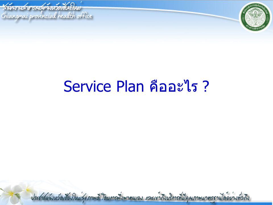 Service Plan คืออะไร