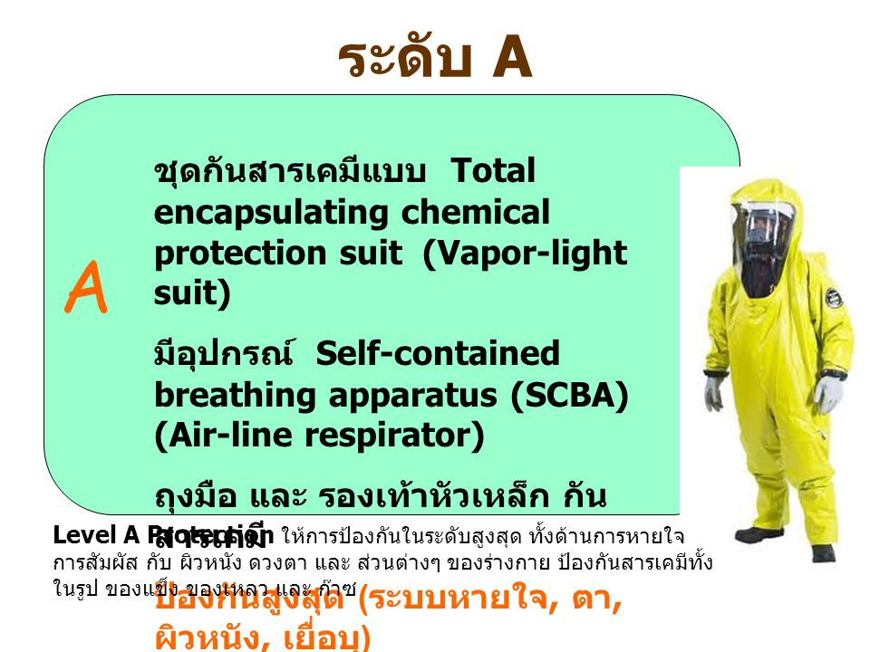 ระดับ A ชุดกันสารเคมีแบบ Total encapsulating chemical protection suit (Vapor-light suit)