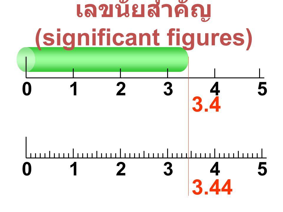 เลขนัยสำคัญ (significant figures)