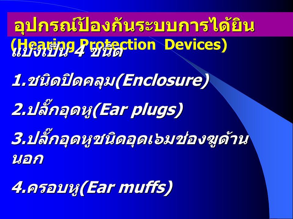 1.ชนิดปิดคลุม(Enclosure) 2.ปลั๊กอุดหู(Ear plugs)