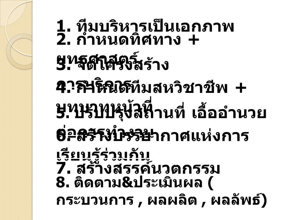 2. กำหนดทิศทาง + ยุทธศาสตร์