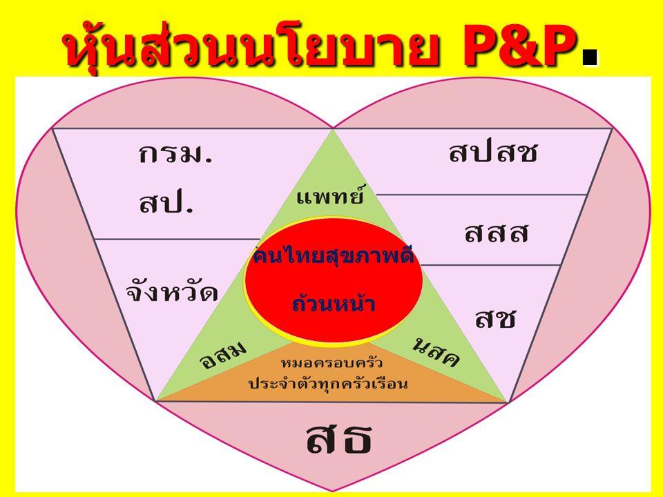 หุ้นส่วนนโยบาย P&P. คนไทยสุขภาพดี ถ้วนหน้า