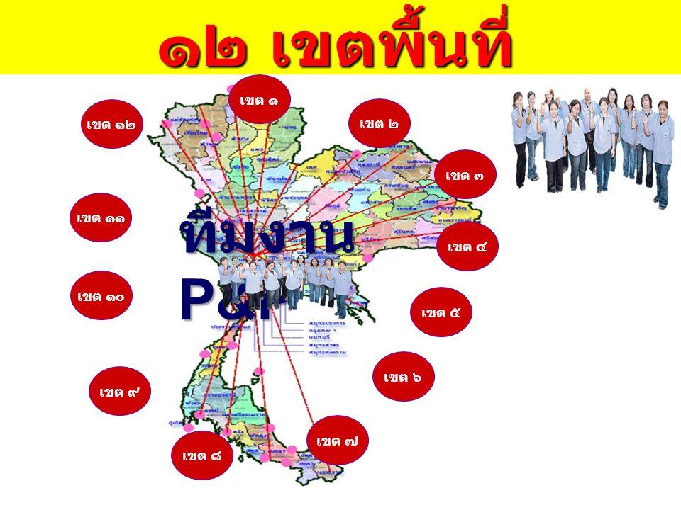 ๑๒ เขตพื้นที่ ทีมงาน P&P เขต ๑ เขต ๑๒ เขต ๒ เขต ๓ เขต ๑๑ เขต ๔ เขต ๑๐