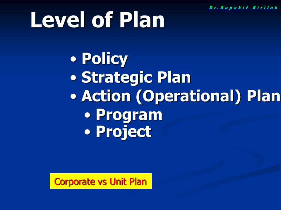 Level of Plan Policy Strategic Plan Action (Operational) Plan Program