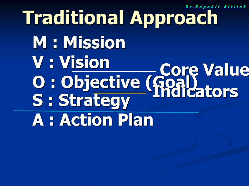 Traditional Approach M : Mission V : Vision O : Objective (Goal)