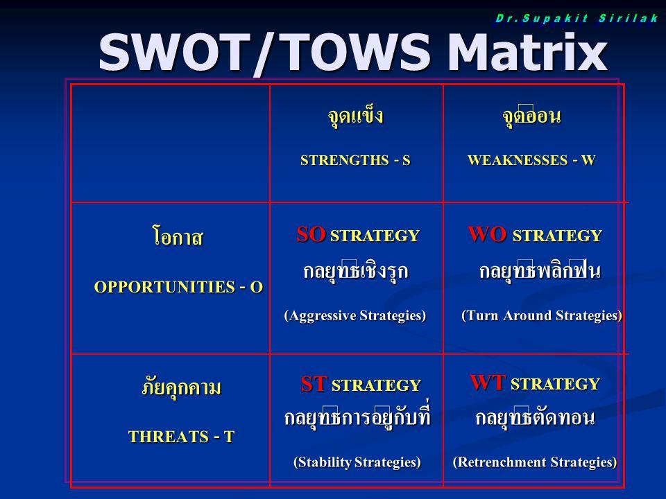 กลยุทธ์การอยู่กับที่ (Stability Strategies)