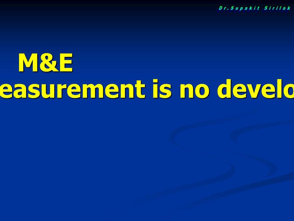 No measurement is no development