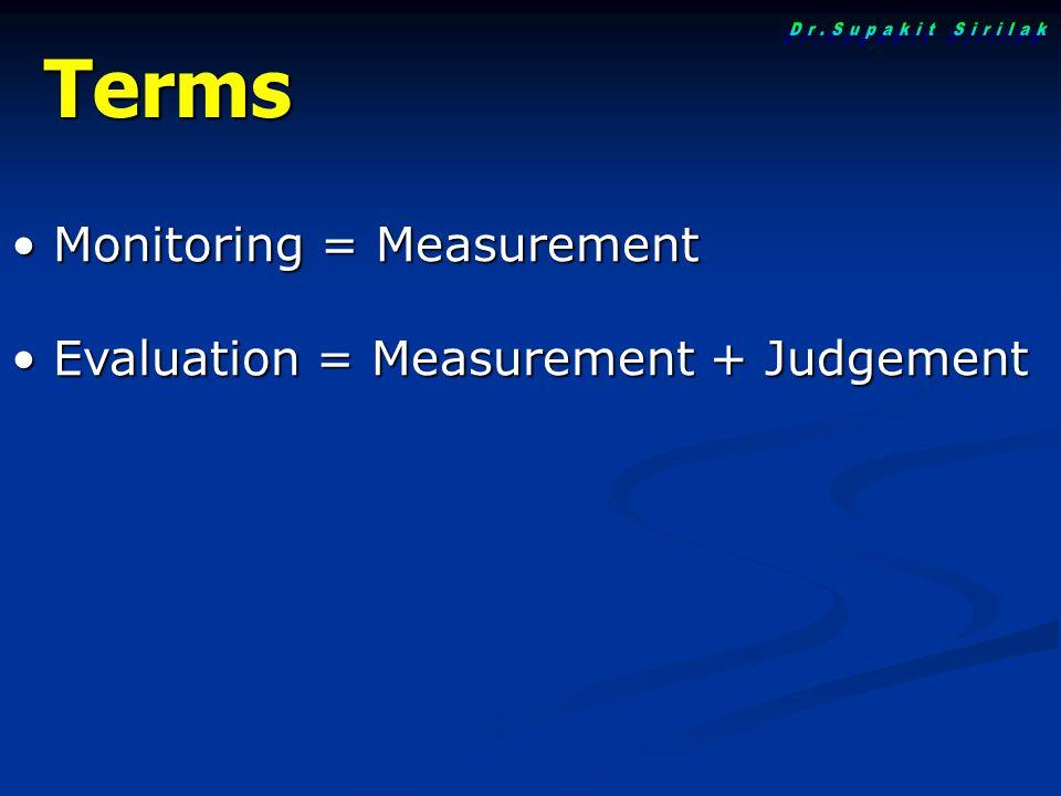 Terms Dr.Supakit Sirilak Monitoring = Measurement