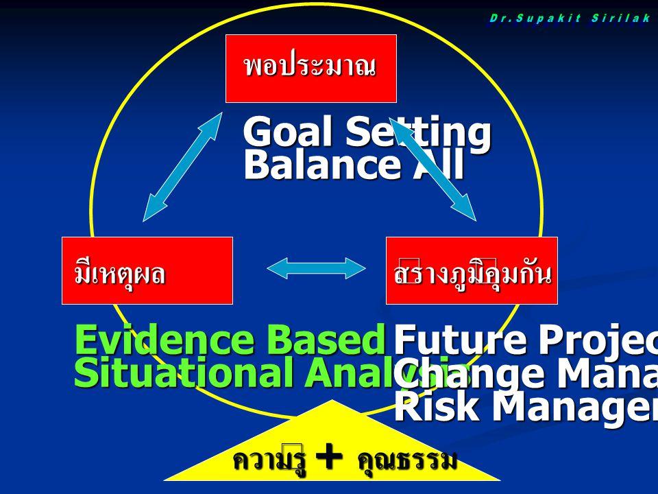 พอประมาณ Goal Setting Balance All มีเหตุผล Evidence Based