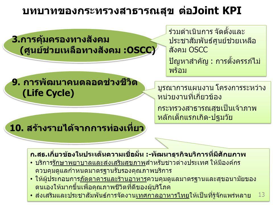 บทบาทของกระทรวงสาธารณสุข ต่อJoint KPI