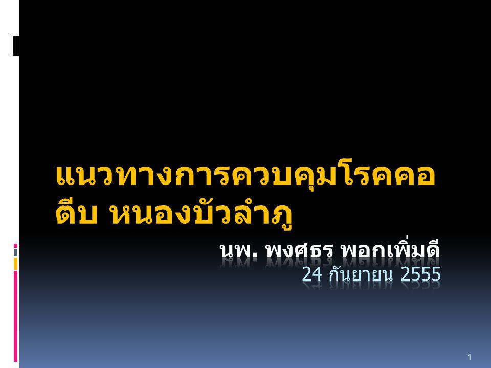นพ. พงศธร พอกเพิ่มดี 24 กันยายน 2555