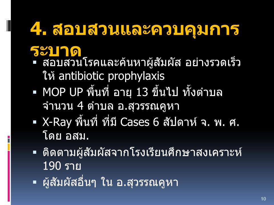 4. สอบสวนและควบคุมการระบาด