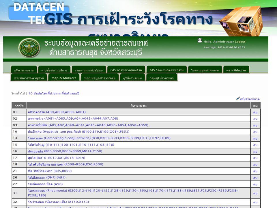 GIS การเฝ้าระวังโรคทางระบาดวิทยา