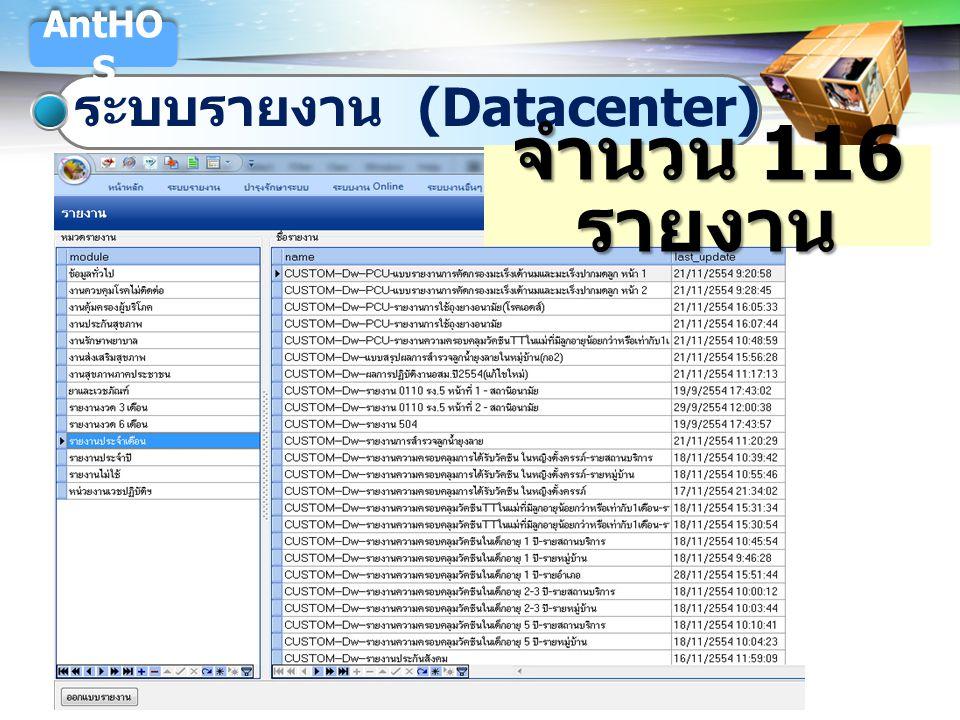 AntHOS ระบบรายงาน (Datacenter) จำนวน 116 รายงาน