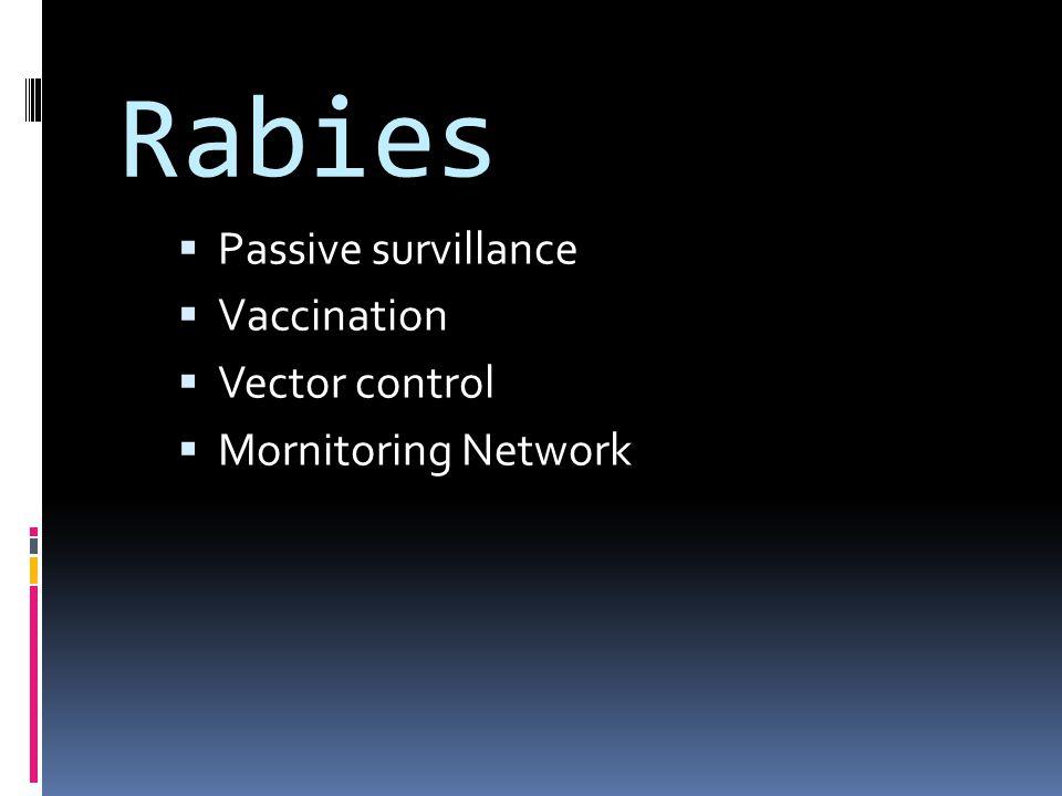Rabies Passive survillance Vaccination Vector control