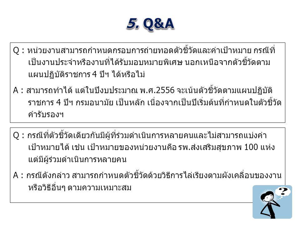 5. Q&A
