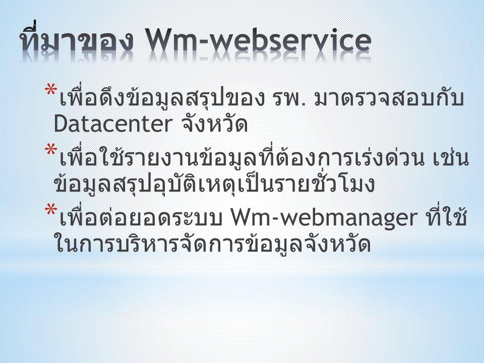 ที่มาของ Wm-webservice