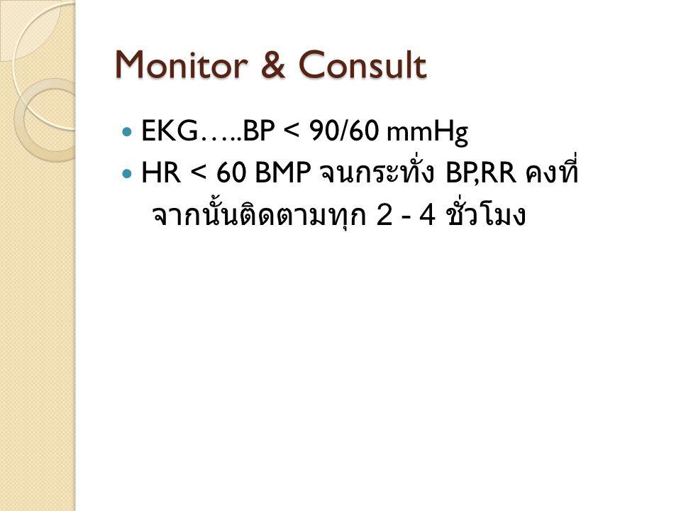 Monitor & Consult EKG…..BP < 90/60 mmHg