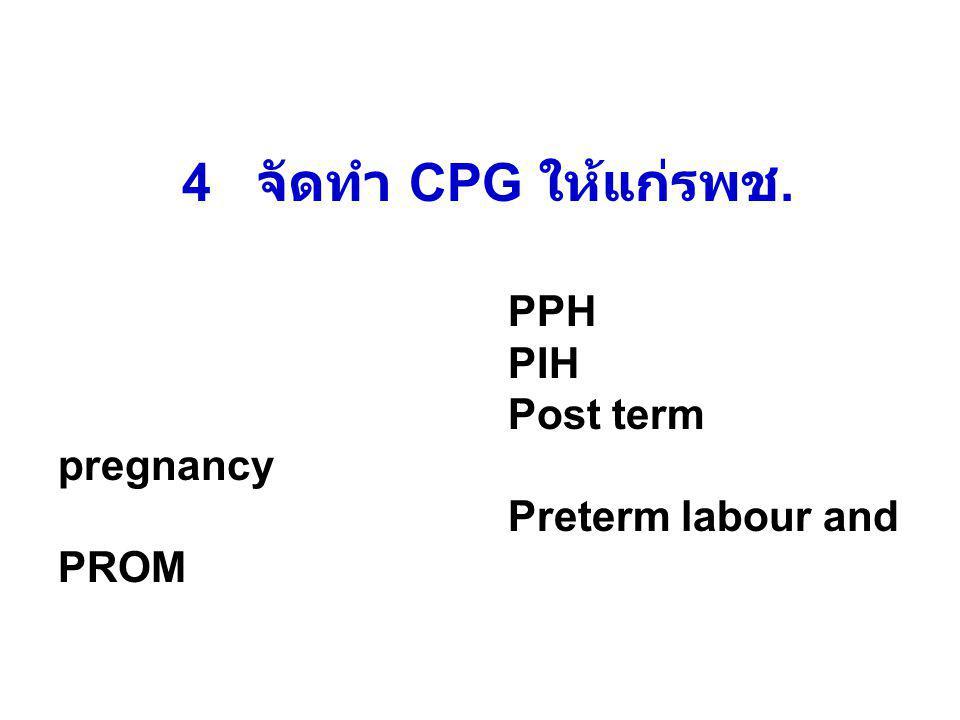 4 จัดทำ CPG ให้แก่รพช. PPH PIH Post term pregnancy
