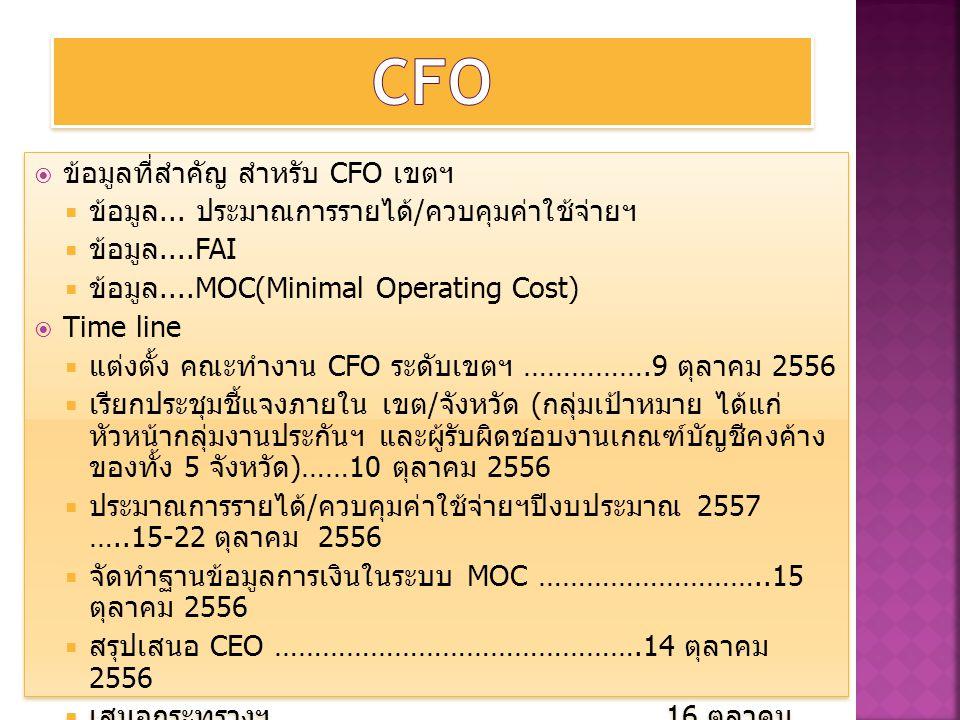 CFO ข้อมูลที่สำคัญ สำหรับ CFO เขตฯ