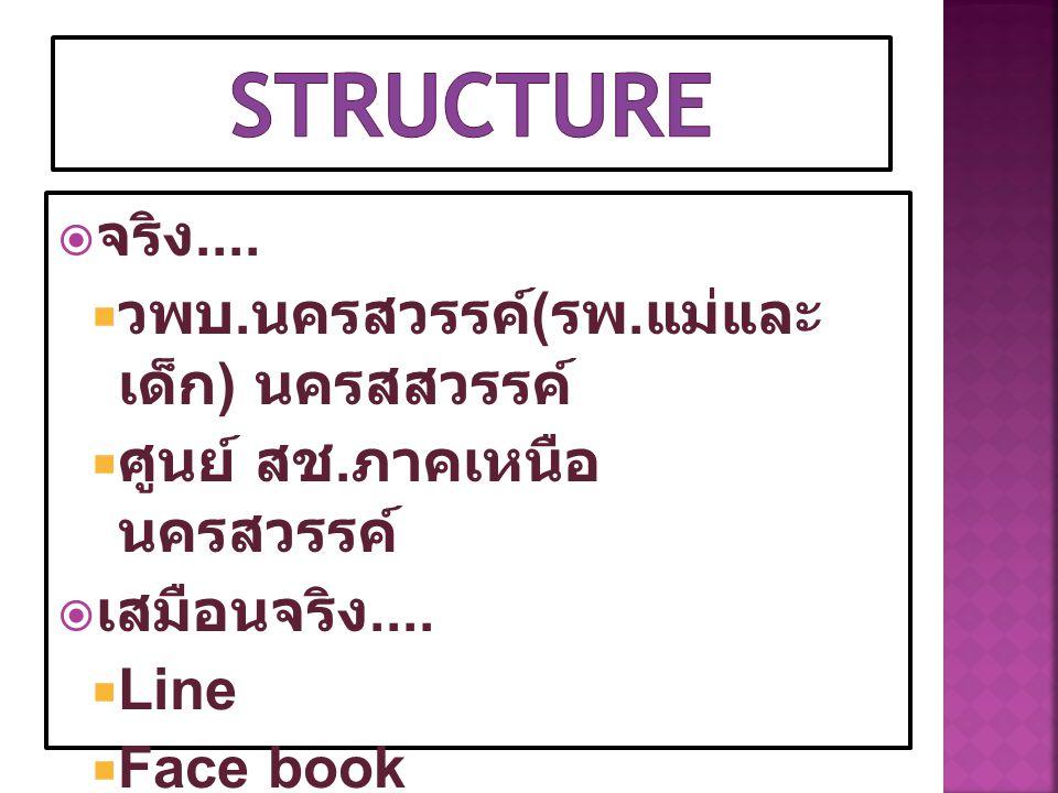 Structure จริง.... วพบ.นครสวรรค์(รพ.แม่และเด็ก) นครสสวรรค์