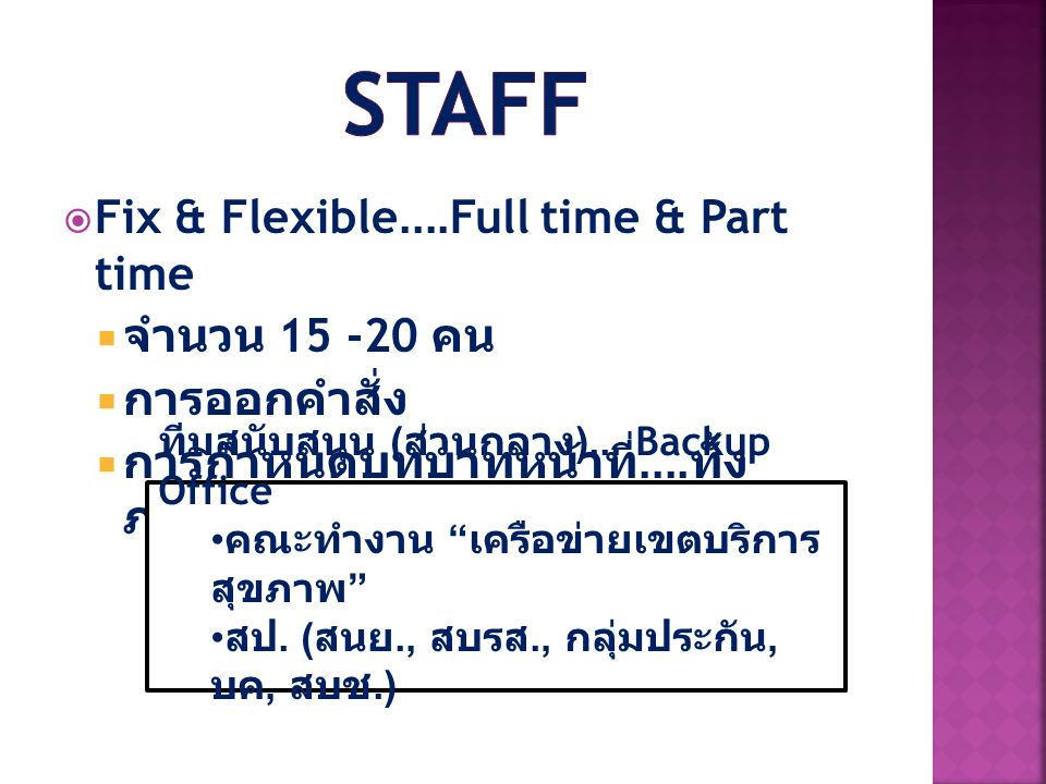 Staff Fix & Flexible....Full time & Part time จำนวน 15 -20 คน