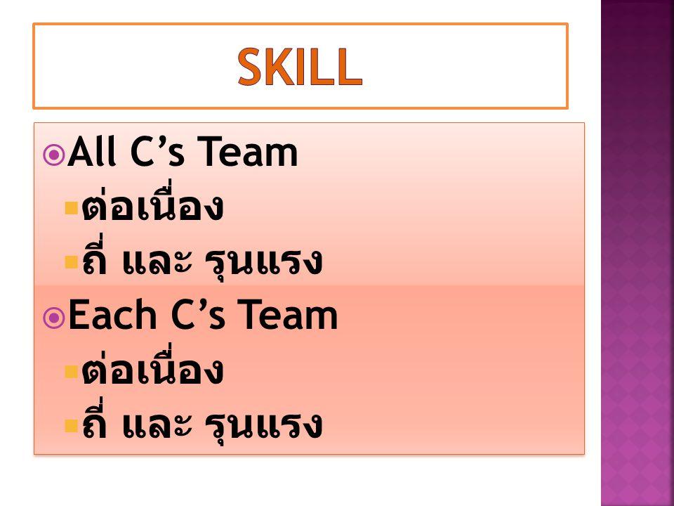 Skill All C's Team ต่อเนื่อง ถี่ และ รุนแรง Each C's Team
