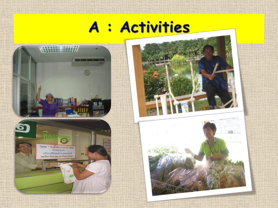 A : Activities