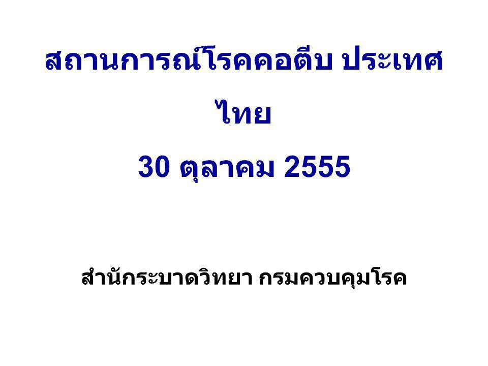 สถานการณ์โรคคอตีบ ประเทศไทย 30 ตุลาคม 2555