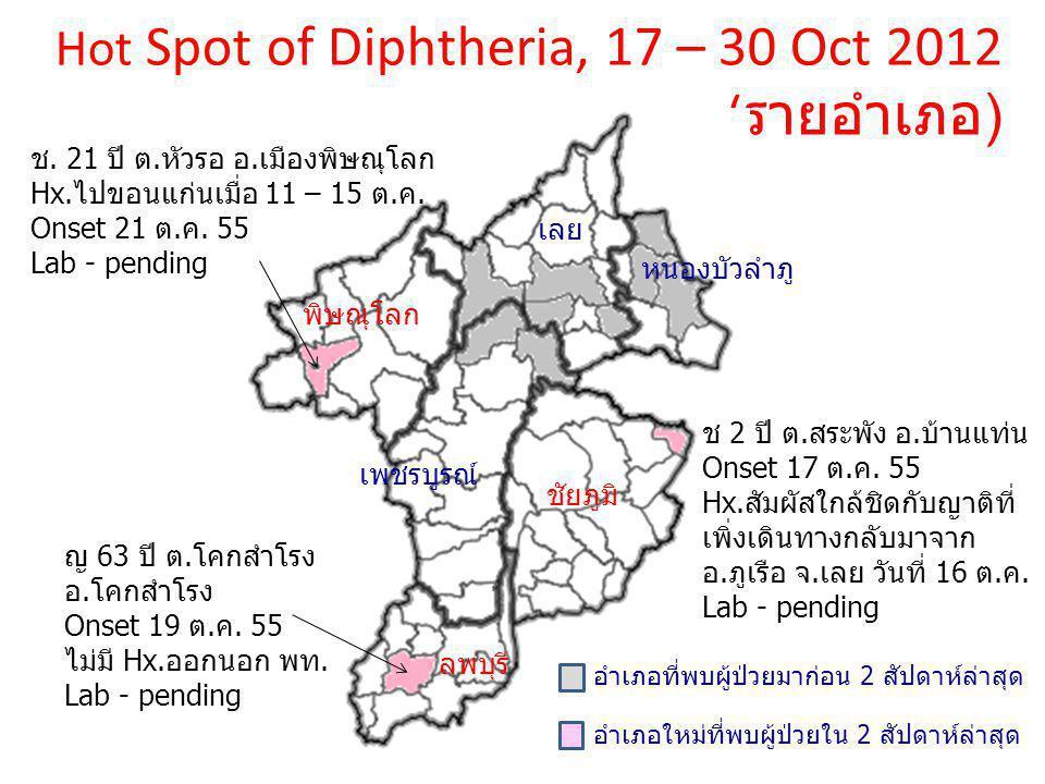 Hot Spot of Diphtheria, 17 – 30 Oct 2012 (รายอำเภอ)